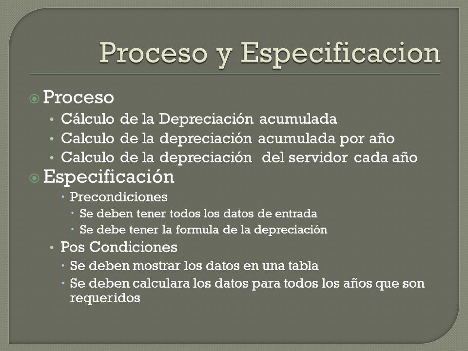 Proceso Cálculo de la Depreciación acumulada Calculo de la depreciación acumulada por año Calculo de la depreciación del servidor cada año Especificac