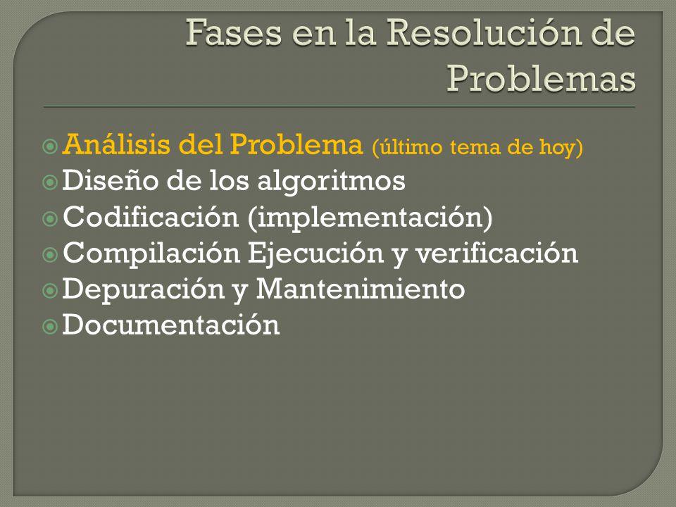 Análisis del Problema (último tema de hoy) Diseño de los algoritmos Codificación (implementación) Compilación Ejecución y verificación Depuración y Ma