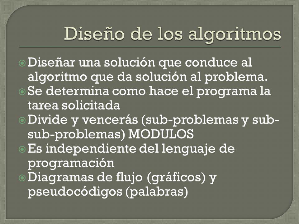 Diseñar una solución que conduce al algoritmo que da solución al problema. Se determina como hace el programa la tarea solicitada Divide y vencerás (s