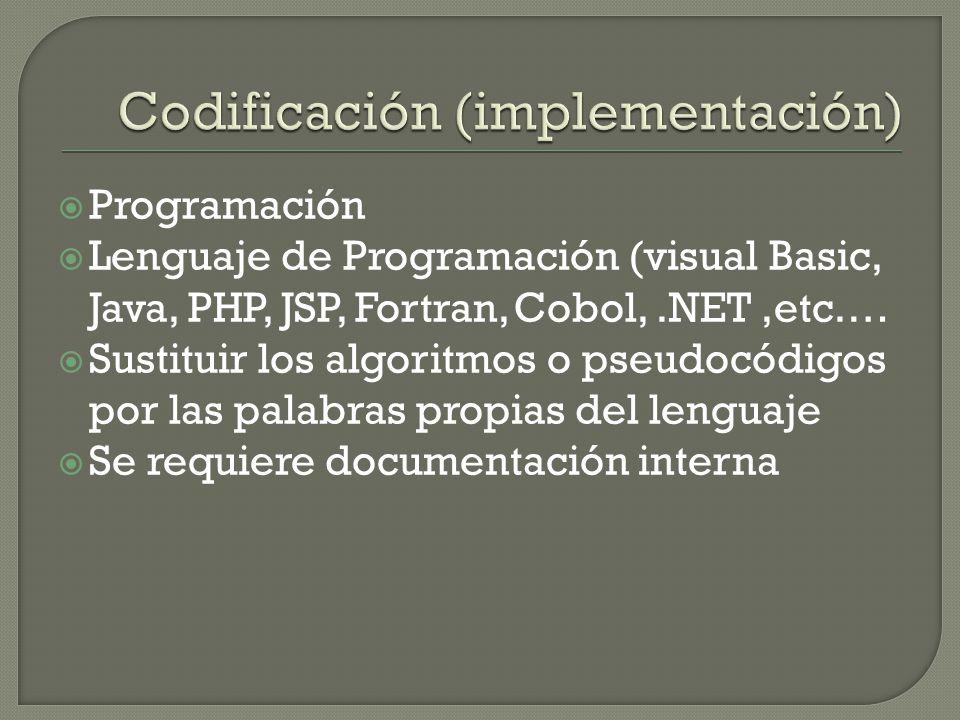 Programación Lenguaje de Programación (visual Basic, Java, PHP, JSP, Fortran, Cobol,.NET,etc.… Sustituir los algoritmos o pseudocódigos por las palabr