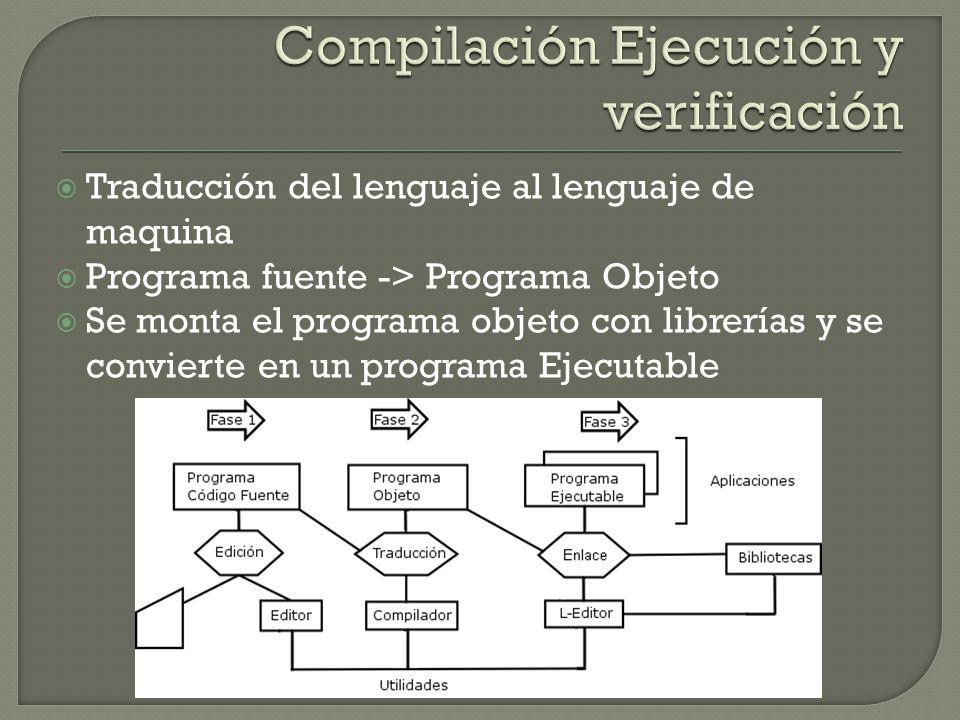 Traducción del lenguaje al lenguaje de maquina Programa fuente -> Programa Objeto Se monta el programa objeto con librerías y se convierte en un progr