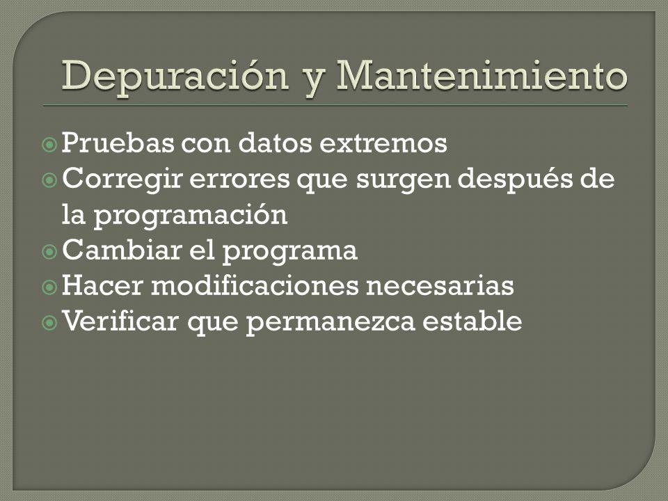 Describir los pasos a dar en el proceso de resolución de un problema Fácil de leer después los programas Fáciles de depurar Mantenimiento Modificación del programa Interna (líneas de código) Externa (Análisis, Diagramas de flujo, manuales de usuario, etc.)