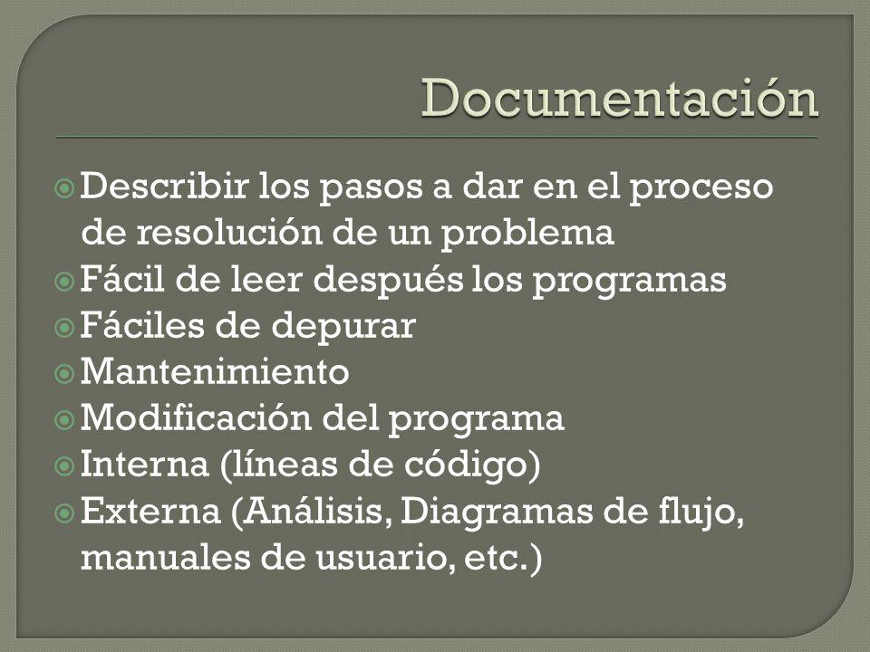 Describir los pasos a dar en el proceso de resolución de un problema Fácil de leer después los programas Fáciles de depurar Mantenimiento Modificación