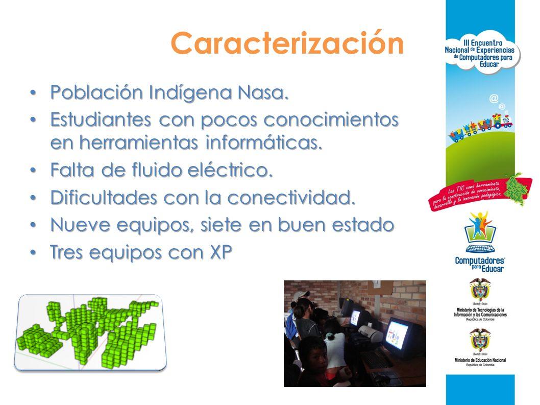 Caracterización Población Indígena Nasa.Población Indígena Nasa.