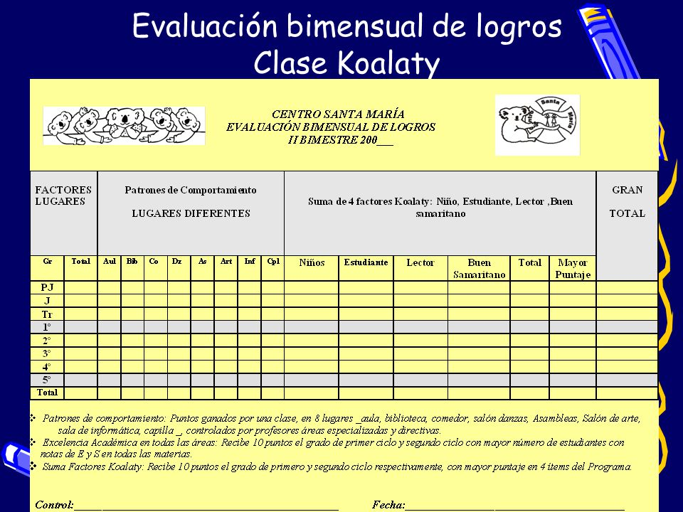 Evaluación bimensual de logros Clase Koalaty