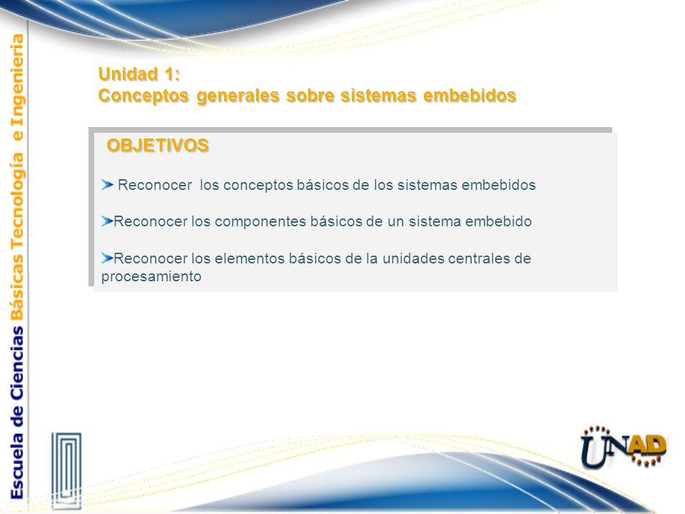 Estructura UnidadCapítulosLecciones 1.Conceptos generales sobre sistemas embebidos 1.