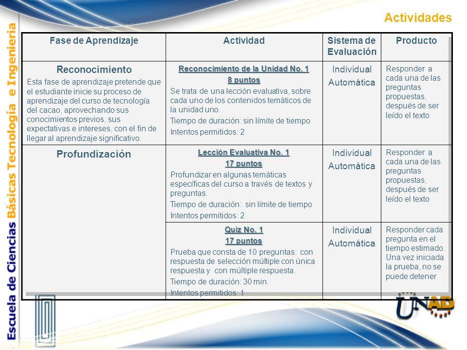 Actividades Fase de AprendizajeActividadSistema de Evaluación Producto Reconocimiento Esta fase de aprendizaje pretende que el estudiante inicie su pr