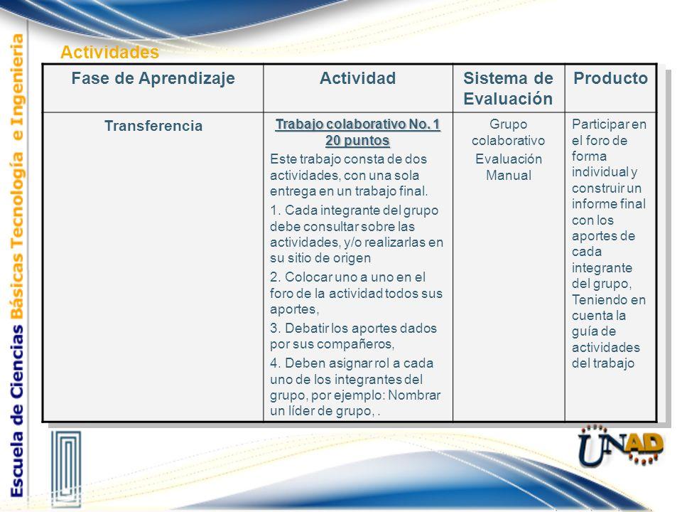 Actividades Fase de AprendizajeActividadSistema de Evaluación Producto Transferencia Trabajo colaborativo No. 1 20 puntos Este trabajo consta de dos a