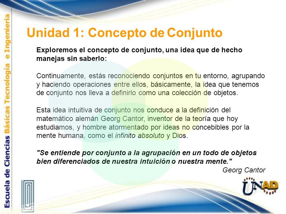Unidad 1: Concepto de Conjunto Exploremos el concepto de conjunto, una idea que de hecho manejas sin saberlo: Continuamente, estás reconociendo conjun