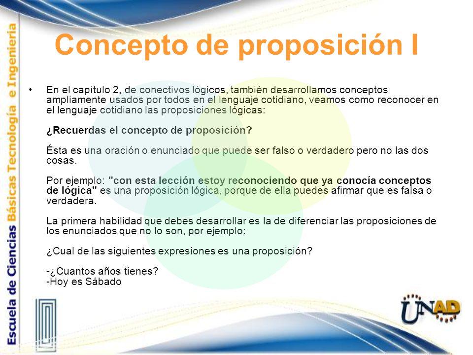 Concepto de proposición I En el capítulo 2, de conectivos lógicos, también desarrollamos conceptos ampliamente usados por todos en el lenguaje cotidia