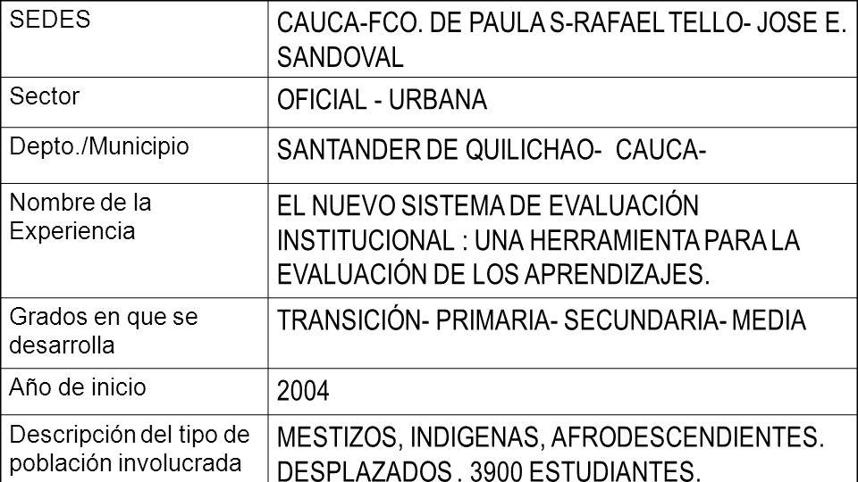 SEDES CAUCA-FCO.DE PAULA S-RAFAEL TELLO- JOSE E.