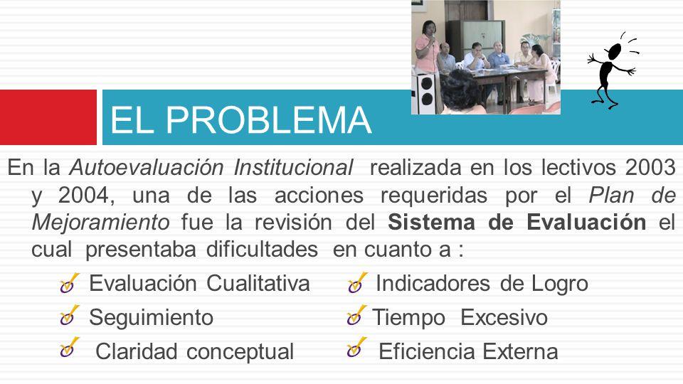 En la Autoevaluación Institucional realizada en los lectivos 2003 y 2004, una de las acciones requeridas por el Plan de Mejoramiento fue la revisión del Sistema de Evaluación el cual presentaba dificultades en cuanto a : Evaluación Cualitativa Indicadores de Logro Seguimiento Tiempo Excesivo Claridad conceptual Eficiencia Externa EL PROBLEMA