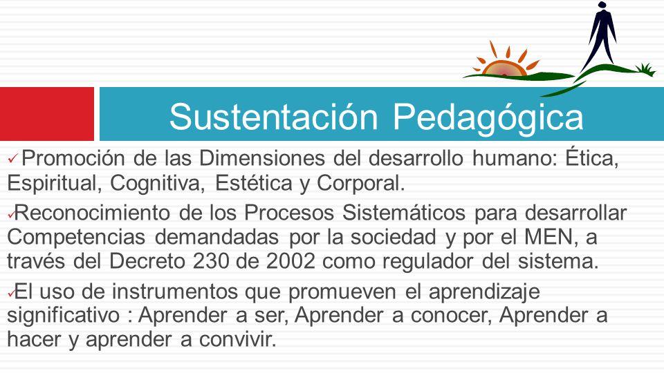 Promoción de las Dimensiones del desarrollo humano: Ética, Espiritual, Cognitiva, Estética y Corporal.