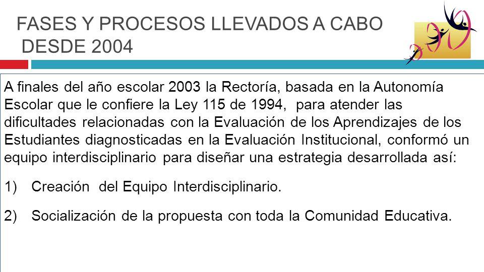 FASES Y PROCESOS LLEVADOS A CABO DESDE 2004 A finales del año escolar 2003 la Rectoría, basada en la Autonomía Escolar que le confiere la Ley 115 de 1994, para atender las dificultades relacionadas con la Evaluación de los Aprendizajes de los Estudiantes diagnosticadas en la Evaluación Institucional, conformó un equipo interdisciplinario para diseñar una estrategia desarrollada así: 1)Creación del Equipo Interdisciplinario.