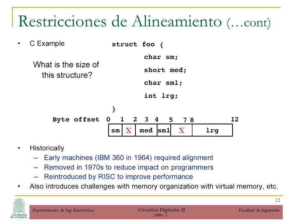 Restricciones de Alineamiento (…cont) 15 Departamento de Ing.