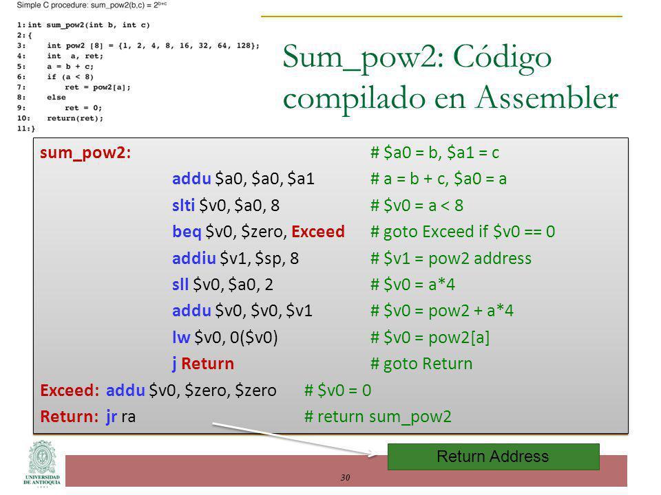 sum_pow2: # $a0 = b, $a1 = c addu $a0, $a0, $a1 # a = b + c, $a0 = a slti $v0, $a0, 8 # $v0 = a < 8 beq $v0, $zero, Exceed # goto Exceed if $v0 == 0 addiu $v1, $sp, 8 # $v1 = pow2 address sll $v0, $a0, 2 # $v0 = a*4 addu $v0, $v0, $v1 # $v0 = pow2 + a*4 lw $v0, 0($v0) # $v0 = pow2[a] j Return # goto Return Exceed: addu $v0, $zero, $zero # $v0 = 0 Return: jr ra # return sum_pow2 sum_pow2: # $a0 = b, $a1 = c addu $a0, $a0, $a1 # a = b + c, $a0 = a slti $v0, $a0, 8 # $v0 = a < 8 beq $v0, $zero, Exceed # goto Exceed if $v0 == 0 addiu $v1, $sp, 8 # $v1 = pow2 address sll $v0, $a0, 2 # $v0 = a*4 addu $v0, $v0, $v1 # $v0 = pow2 + a*4 lw $v0, 0($v0) # $v0 = pow2[a] j Return # goto Return Exceed: addu $v0, $zero, $zero # $v0 = 0 Return: jr ra # return sum_pow2 Sum_pow2: Código compilado en Assembler 30 Return Address
