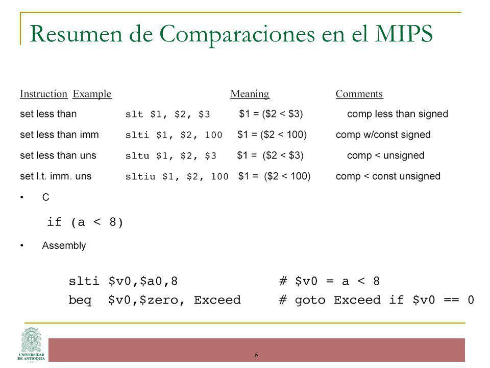 Resumen de instrucciones y operandos en el MIPS