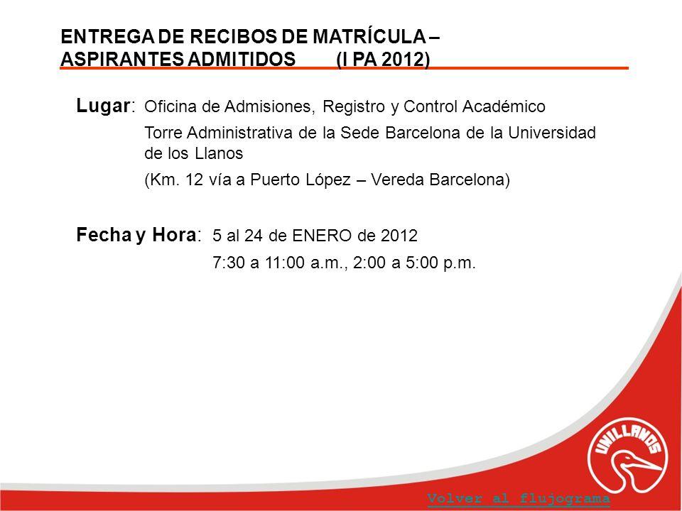 ENTREGA DE RECIBOS DE MATRÍCULA – ASPIRANTES ADMITIDOS (I PA 2012) Volver al flujograma Lugar: Oficina de Admisiones, Registro y Control Académico Tor