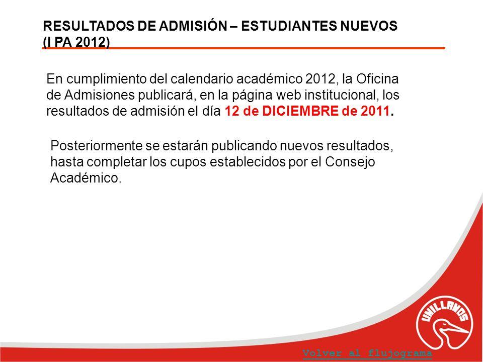 RESULTADOS DE ADMISIÓN – ESTUDIANTES NUEVOS (I PA 2012) En cumplimiento del calendario académico 2012, la Oficina de Admisiones publicará, en la págin