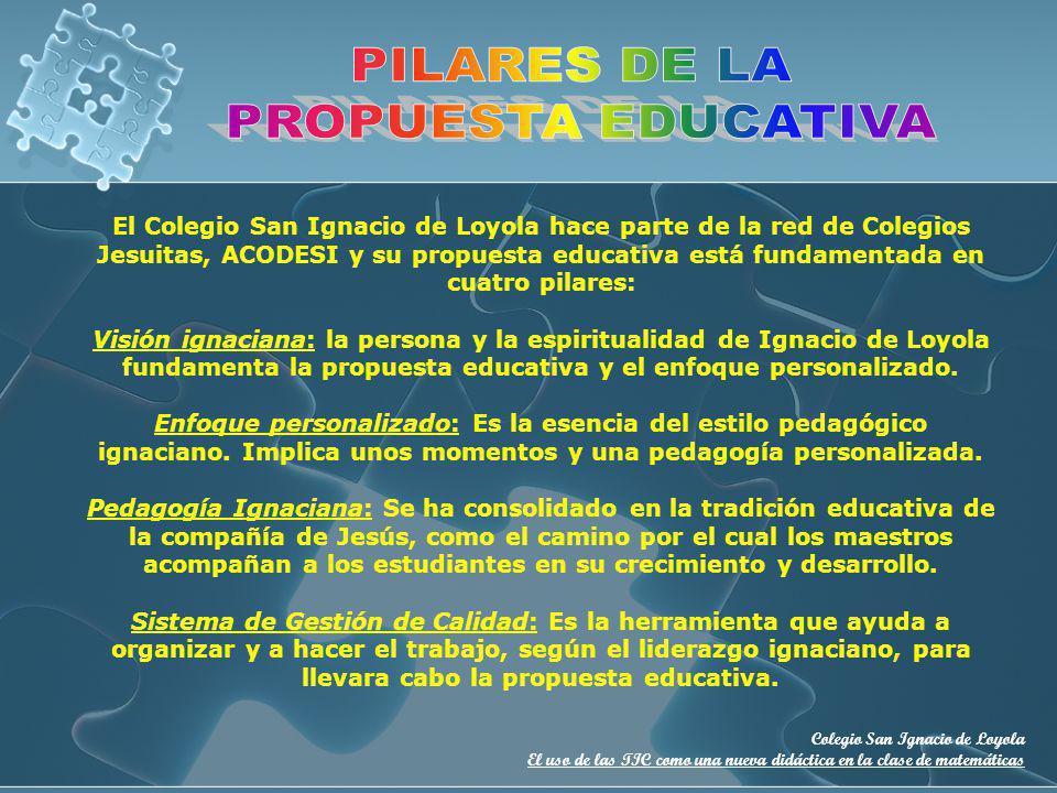 El Colegio San Ignacio de Loyola hace parte de la red de Colegios Jesuitas, ACODESI y su propuesta educativa está fundamentada en cuatro pilares: Visi