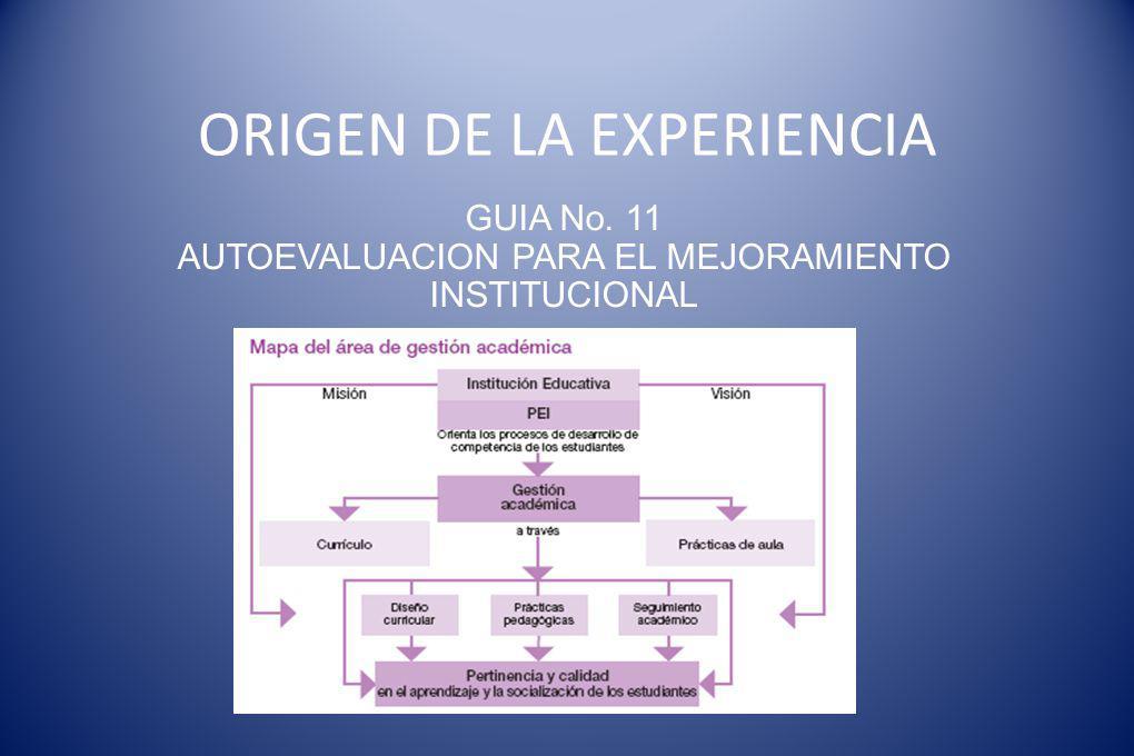 ORIGEN DE LA EXPERIENCIA GUIA No. 11 AUTOEVALUACION PARA EL MEJORAMIENTO INSTITUCIONAL