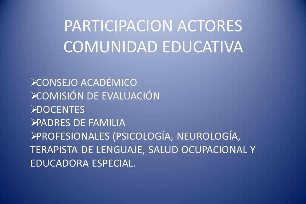 PARTICIPACION ACTORES COMUNIDAD EDUCATIVA CONSEJO ACADÉMICO COMISIÓN DE EVALUACIÓN DOCENTES PADRES DE FAMILIA PROFESIONALES (PSICOLOGÍA, NEUROLOGÍA, TERAPISTA DE LENGUAJE, SALUD OCUPACIONAL Y EDUCADORA ESPECIAL.