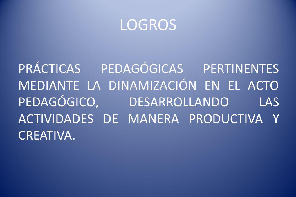 LOGROS PRÁCTICAS PEDAGÓGICAS PERTINENTES MEDIANTE LA DINAMIZACIÓN EN EL ACTO PEDAGÓGICO, DESARROLLANDO LAS ACTIVIDADES DE MANERA PRODUCTIVA Y CREATIVA.