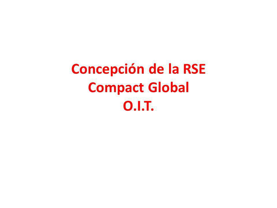 Concepción de la RSE Compact Global O.I.T.
