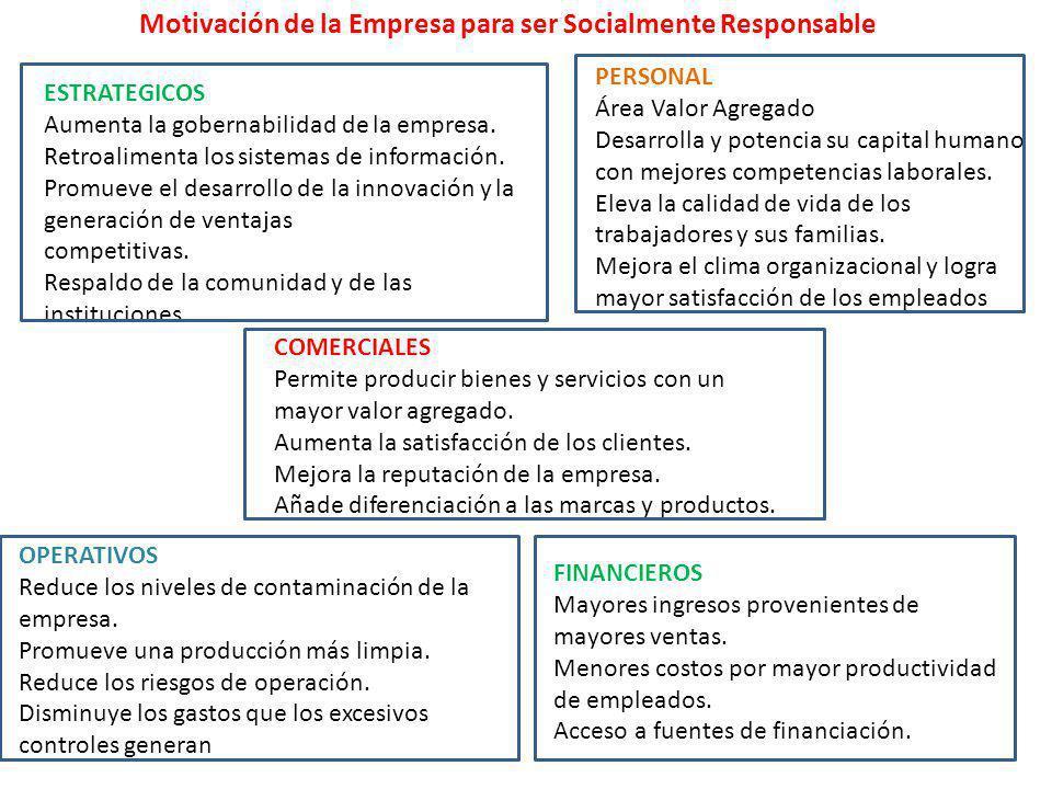 ESTRATEGICOS Aumenta la gobernabilidad de la empresa. Retroalimenta los sistemas de información. Promueve el desarrollo de la innovación y la generaci