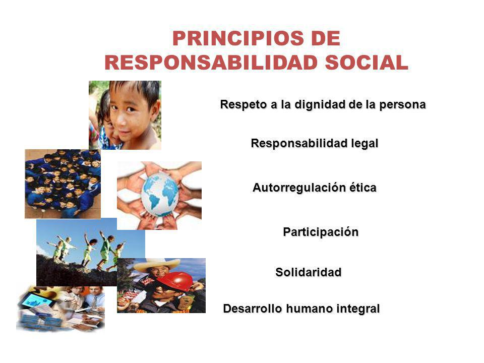 PRINCIPIOS DE RESPONSABILIDAD SOCIAL Respeto a la dignidad de la persona Responsabilidad legal Autorregulación ética Participación Solidaridad Desarro