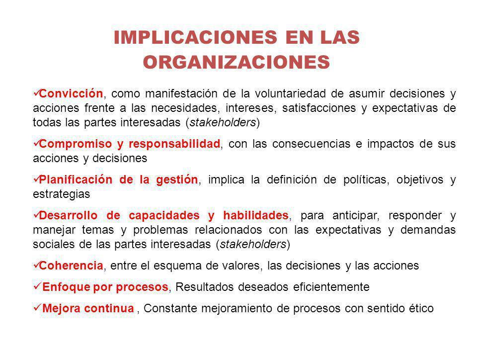 IMPLICACIONES EN LAS ORGANIZACIONES Convicción, como manifestación de la voluntariedad de asumir decisiones y acciones frente a las necesidades, inter