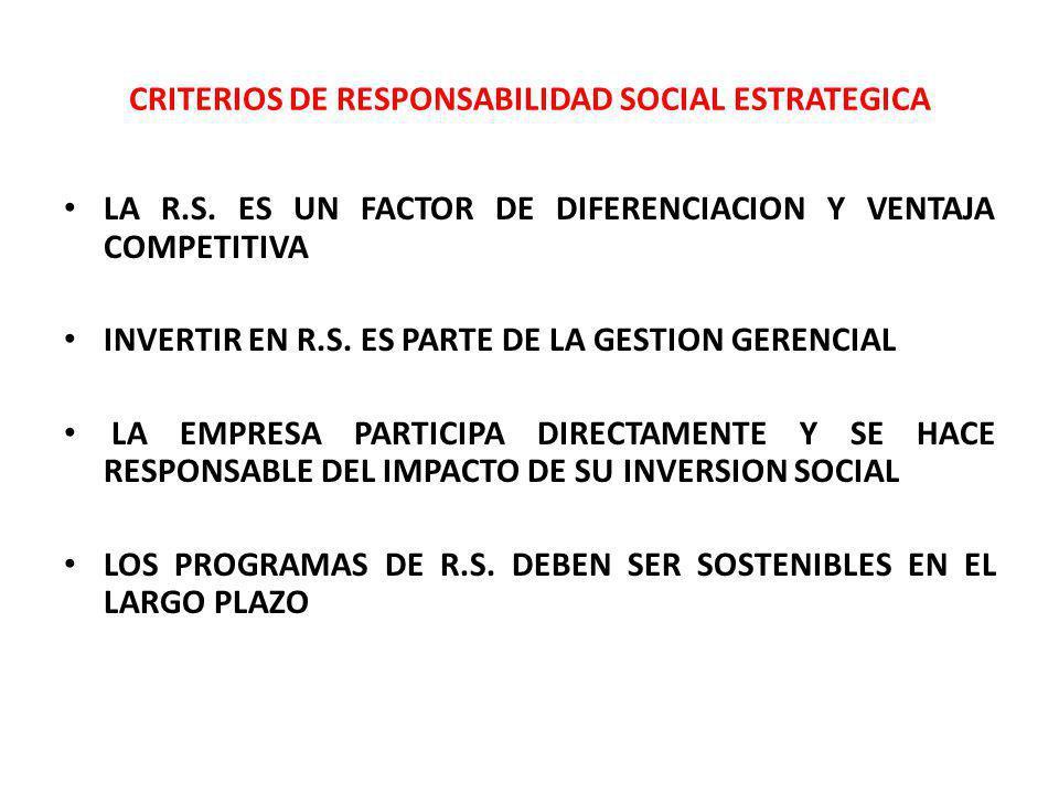 CRITERIOS DE RESPONSABILIDAD SOCIAL ESTRATEGICA LA R.S. ES UN FACTOR DE DIFERENCIACION Y VENTAJA COMPETITIVA INVERTIR EN R.S. ES PARTE DE LA GESTION G