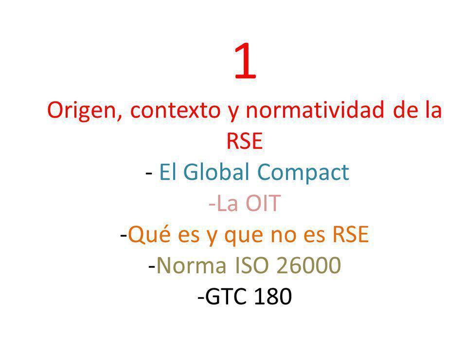 Interpretación de la RSE en varias empresas Colombianas..
