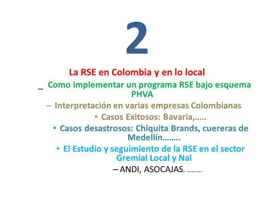 2 La RSE en Colombia y en lo local _ Como implementar un programa RSE bajo esquema PHVA – Interpretación en varias empresas Colombianas Casos Exitosos