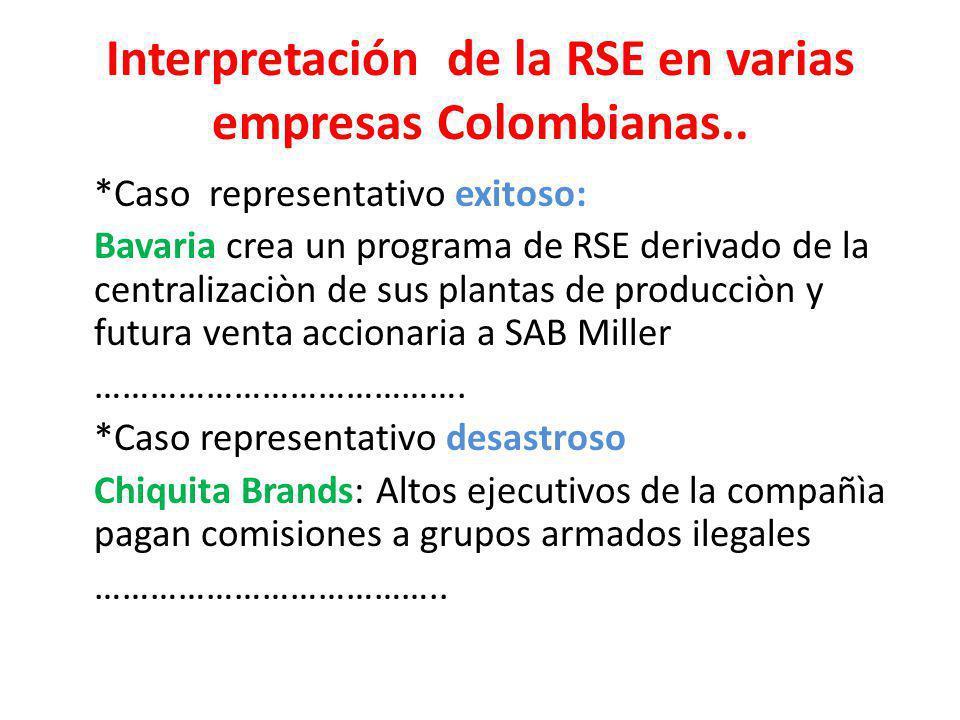 Interpretación de la RSE en varias empresas Colombianas.. *Caso representativo exitoso: Bavaria crea un programa de RSE derivado de la centralizaciòn