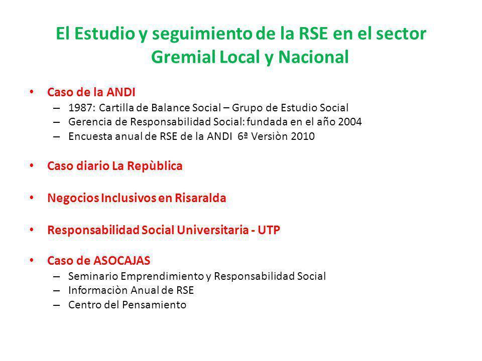 El Estudio y seguimiento de la RSE en el sector Gremial Local y Nacional Caso de la ANDI – 1987: Cartilla de Balance Social – Grupo de Estudio Social