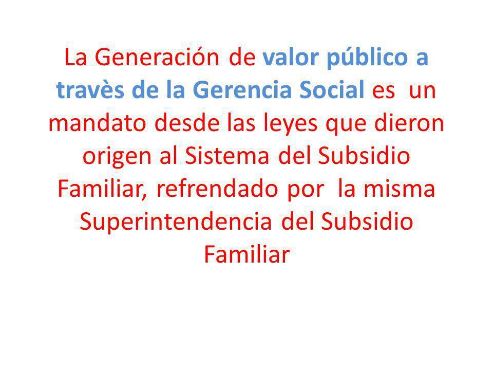 La Generación de valor público a travès de la Gerencia Social es un mandato desde las leyes que dieron origen al Sistema del Subsidio Familiar, refren