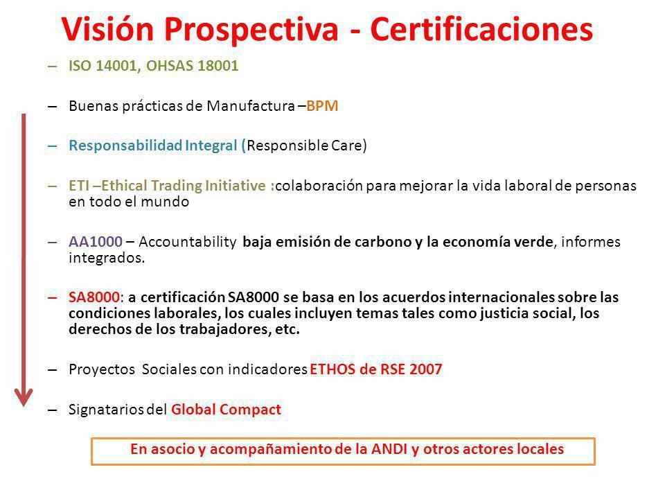Visión Prospectiva - Certificaciones – ISO 14001, OHSAS 18001 – Buenas prácticas de Manufactura –BPM – Responsabilidad Integral (Responsible Care) – E