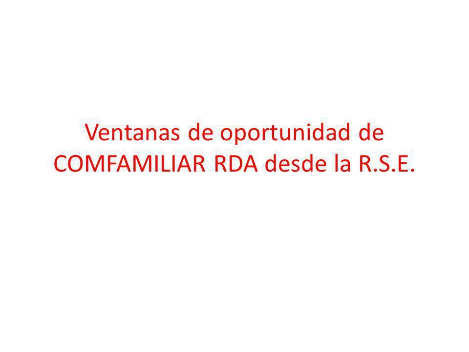 Ventanas de oportunidad de COMFAMILIAR RDA desde la R.S.E.