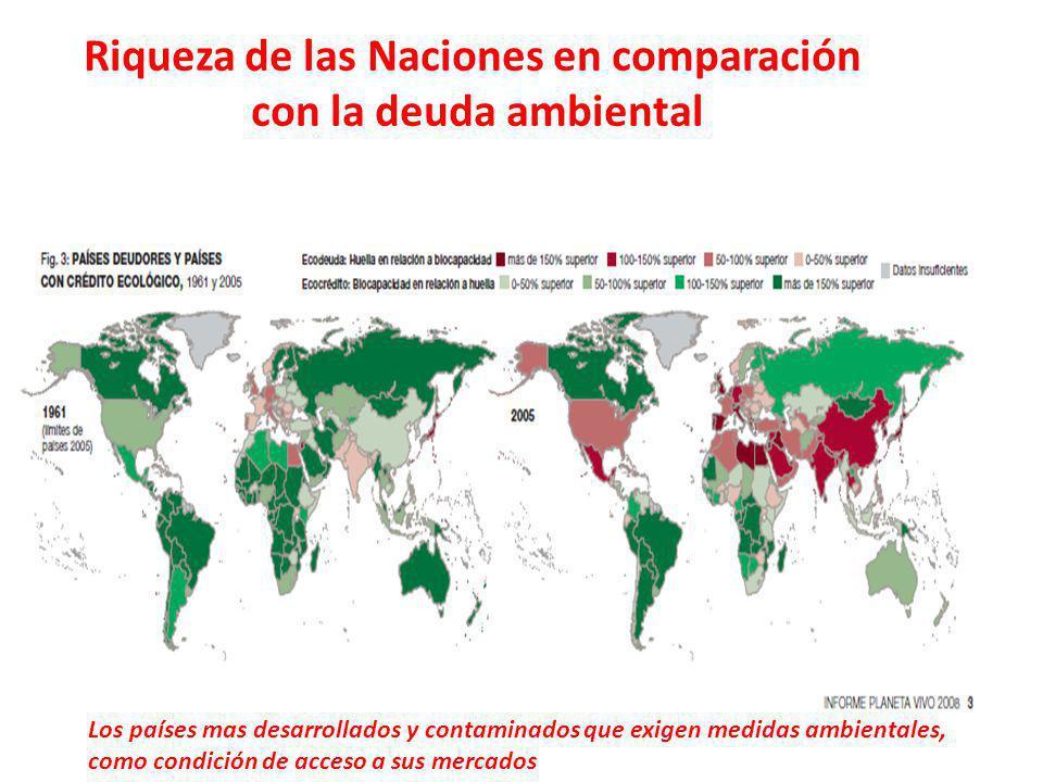 Riqueza de las Naciones en comparación con la deuda ambiental Los países mas desarrollados y contaminados que exigen medidas ambientales, como condici