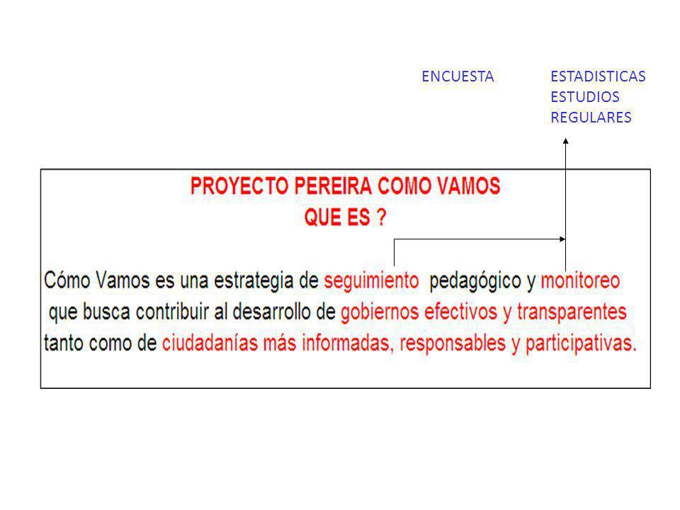 ENCUESTAESTADISTICAS ESTUDIOS REGULARES