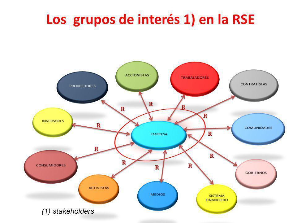 R R R R R R R R R R R Los grupos de interés 1) en la RSE (1) stakeholders