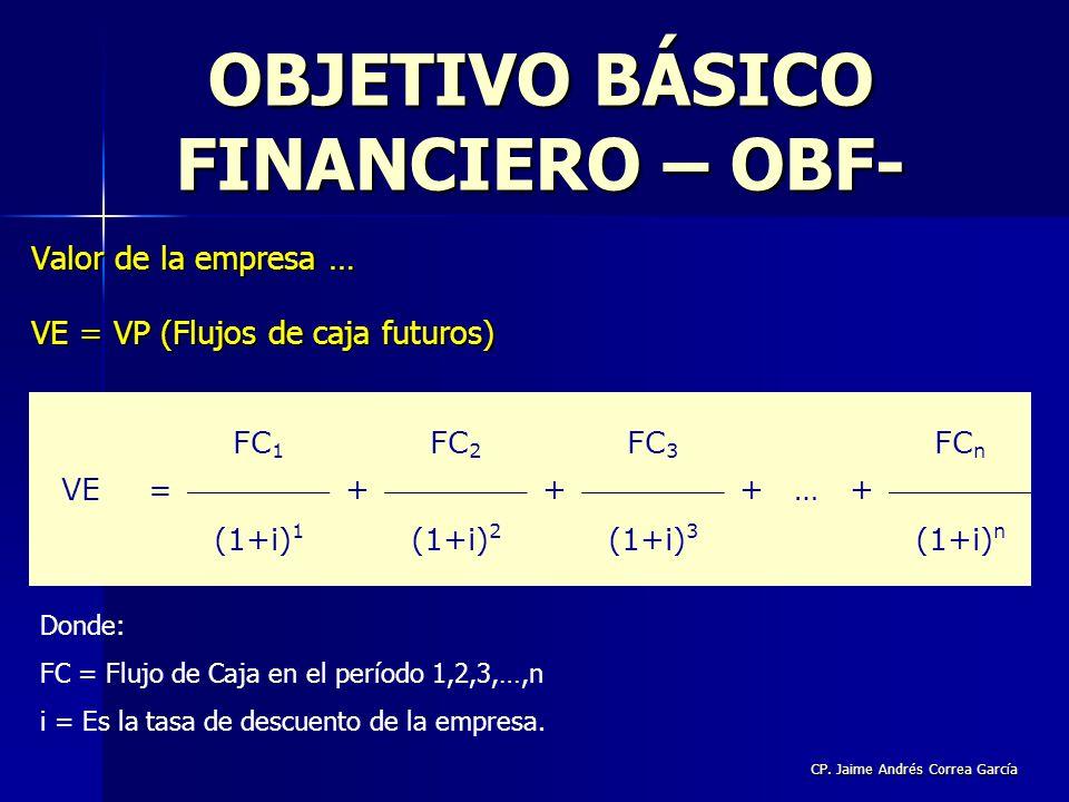 CP. Jaime Andrés Correa García OBJETIVO BÁSICO FINANCIERO – OBF- Valor de la empresa … VE = VP (Flujos de caja futuros) Donde: FC = Flujo de Caja en e