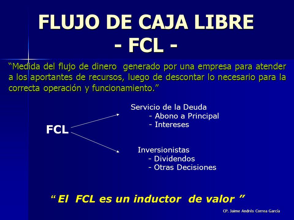 CP. Jaime Andrés Correa García FLUJO DE CAJA LIBRE - FCL - Medida del flujo de dinero generado por una empresa para atender a los aportantes de recurs