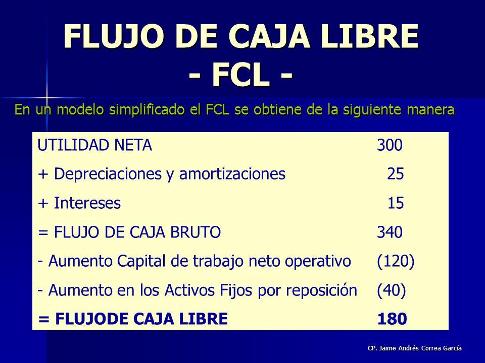 CP. Jaime Andrés Correa García FLUJO DE CAJA LIBRE - FCL - En un modelo simplificado el FCL se obtiene de la siguiente manera UTILIDAD NETA300 + Depre