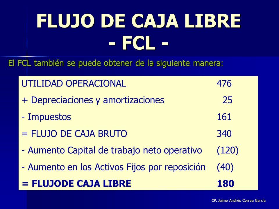 CP. Jaime Andrés Correa García FLUJO DE CAJA LIBRE - FCL - El FCL también se puede obtener de la siguiente manera: UTILIDAD OPERACIONAL476 + Depreciac