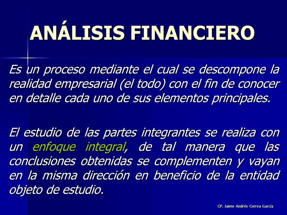 CP. Jaime Andrés Correa García Es un proceso mediante el cual se descompone la realidad empresarial (el todo) con el fin de conocer en detalle cada un