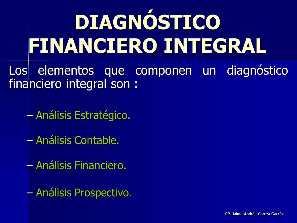 CP. Jaime Andrés Correa García Los elementos que componen un diagnóstico financiero integral son : –Análisis Estratégico. –Análisis Contable. –Análisi
