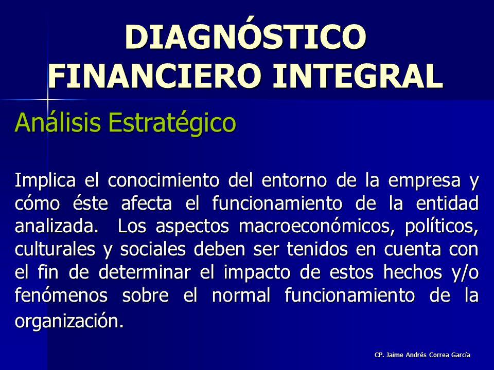 CP. Jaime Andrés Correa García Análisis Estratégico Implica el conocimiento del entorno de la empresa y cómo éste afecta el funcionamiento de la entid