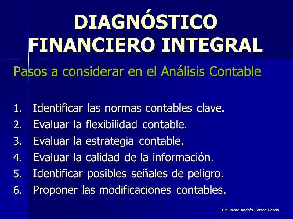 CP. Jaime Andrés Correa García Pasos a considerar en el Análisis Contable 1. Identificar las normas contables clave. 2. Evaluar la flexibilidad contab